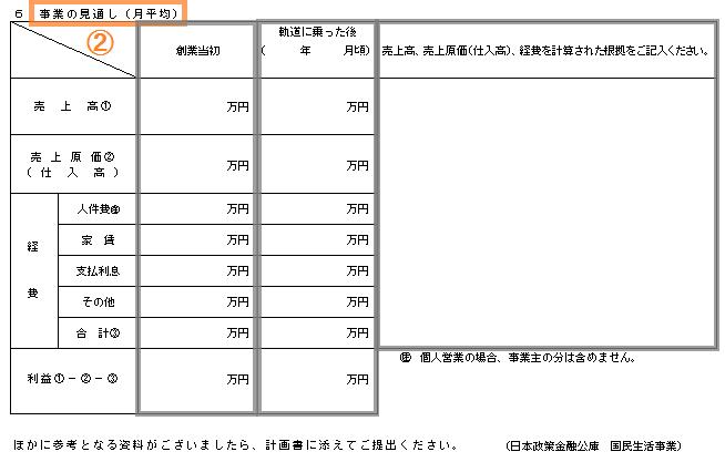 創業計画書の様式(数字)下段